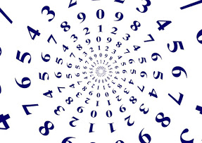 Numerology | Intuitive Solutions by Michelle